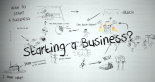 starting_a_business-620x330